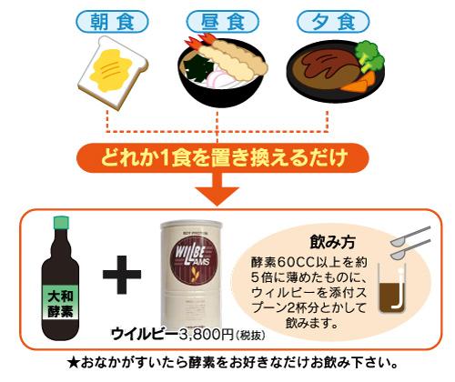 diet_img02